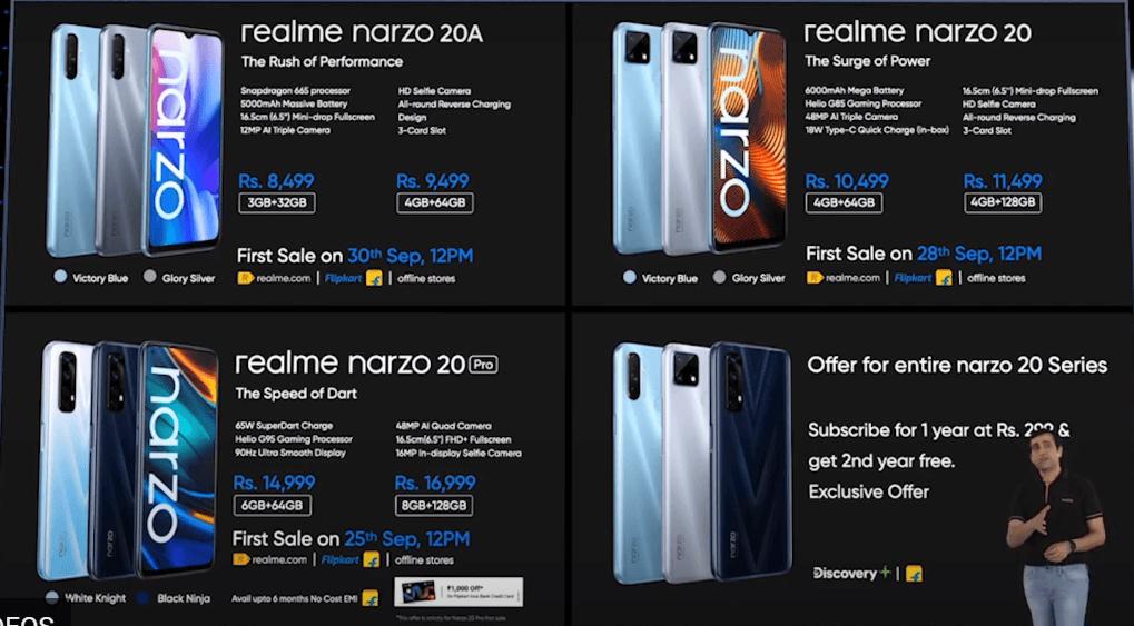 Realme Narzo 20, 20A, and 20 Pro pricing & sale
