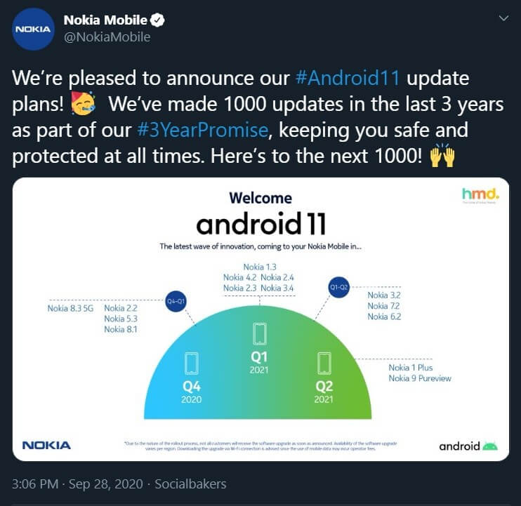 Android 11 rollout roadmap for Nokia smartphones